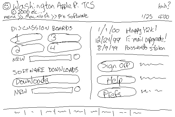 Whiteboard sketch of the TCS plan, January 25, 2000